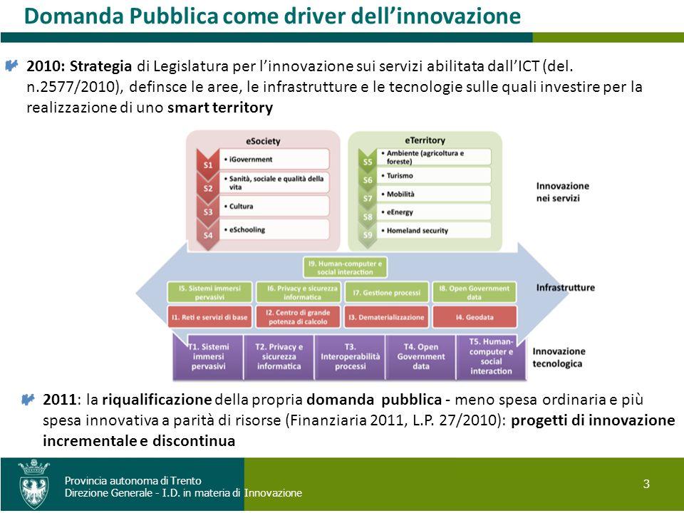 Domanda Pubblica come driver dell'innovazione