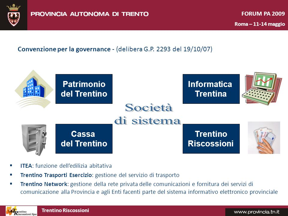 Società di sistema Patrimonio del Trentino Informatica Trentina Cassa