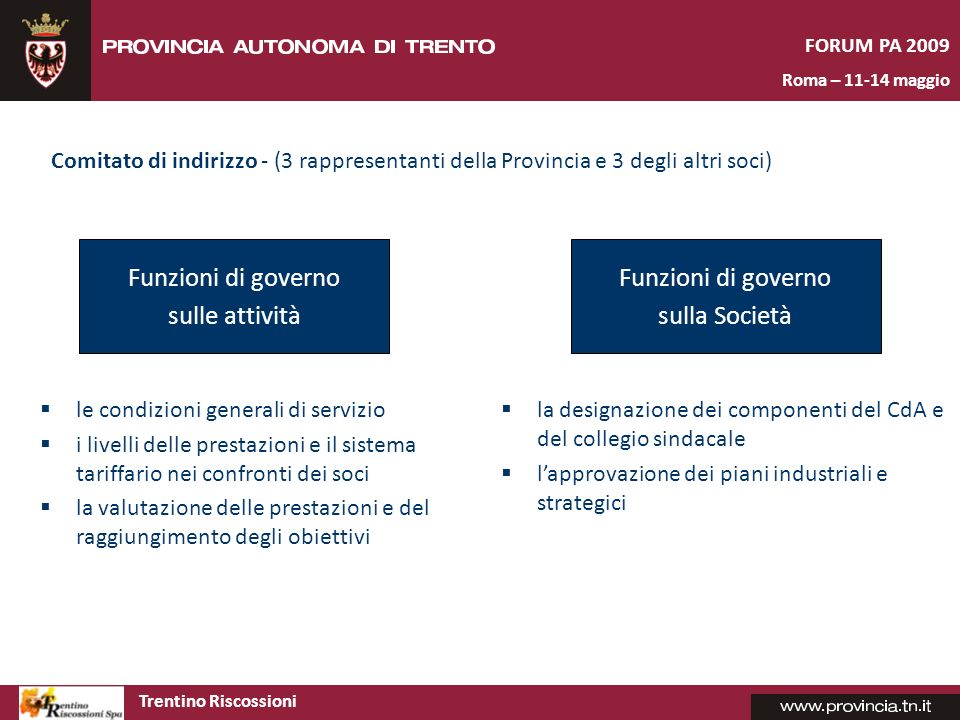 Funzioni di governo sulle attività Funzioni di governo sulla Società