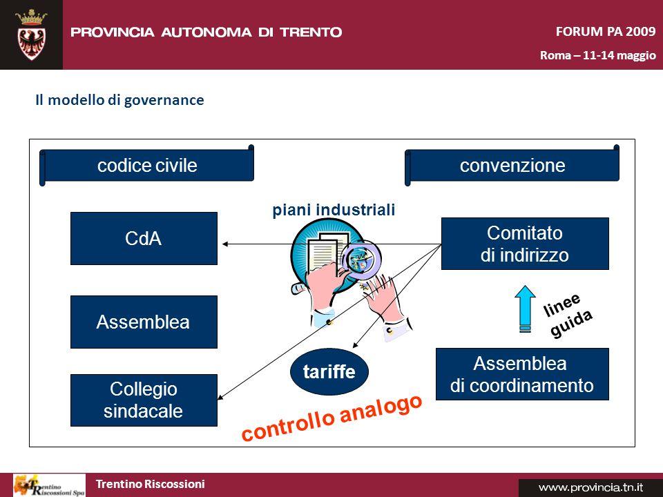 controllo analogo codice civile convenzione CdA Comitato di indirizzo