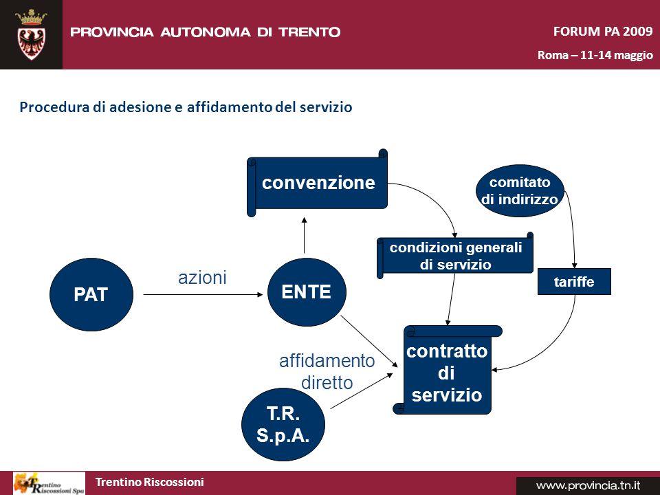 convenzione PAT ENTE contratto di servizio T.R. S.p.A.