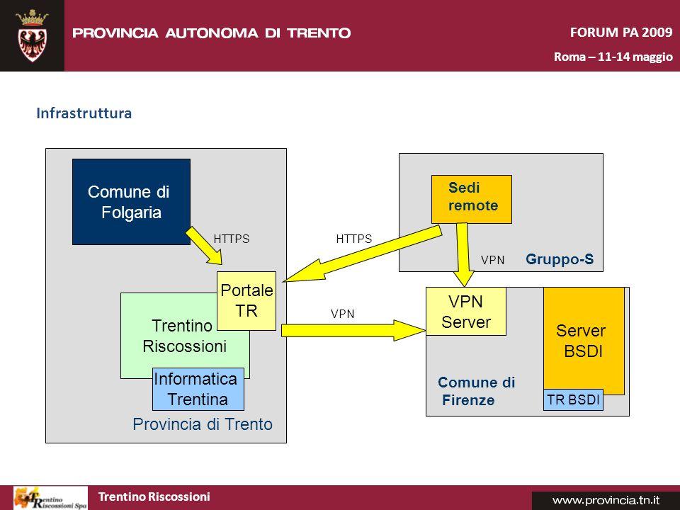 Infrastruttura Comune di Folgaria Portale TR VPN Server Server BSDI