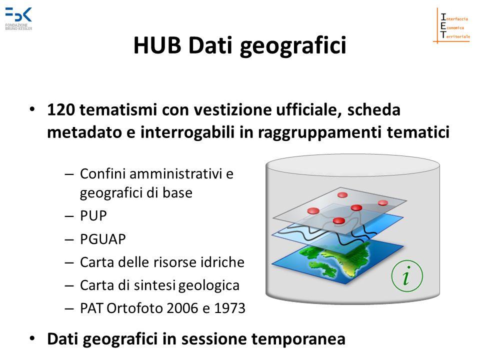 HUB Dati geografici 120 tematismi con vestizione ufficiale, scheda metadato e interrogabili in raggruppamenti tematici.