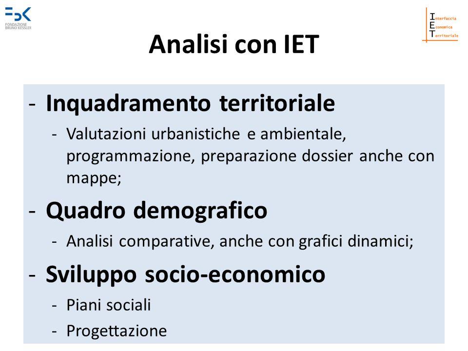 Analisi con IET Inquadramento territoriale Quadro demografico