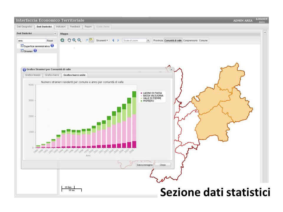 Sezione dati statistici