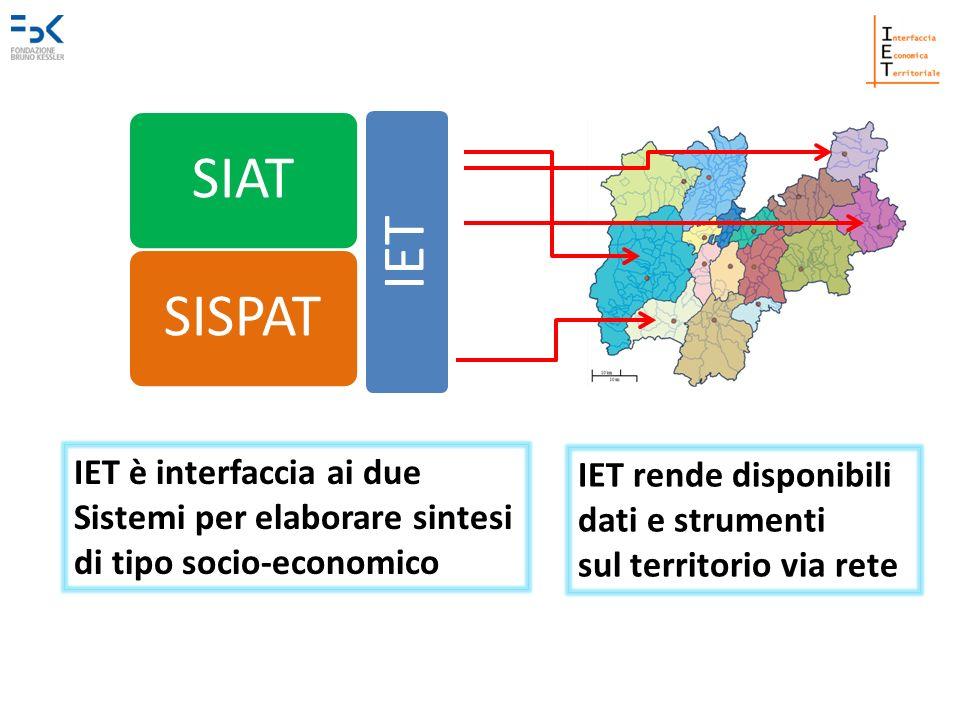 SISPAT SIAT. IET. IET è interfaccia ai due Sistemi per elaborare sintesi di tipo socio-economico.