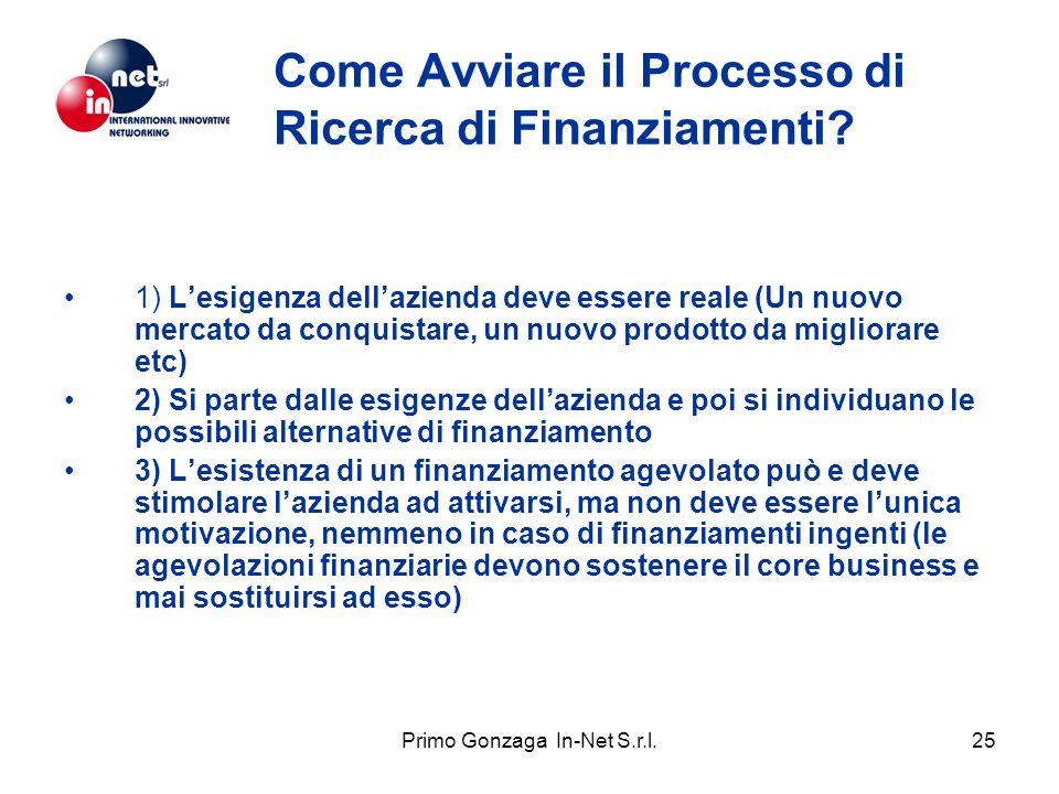 Come Avviare il Processo di Ricerca di Finanziamenti