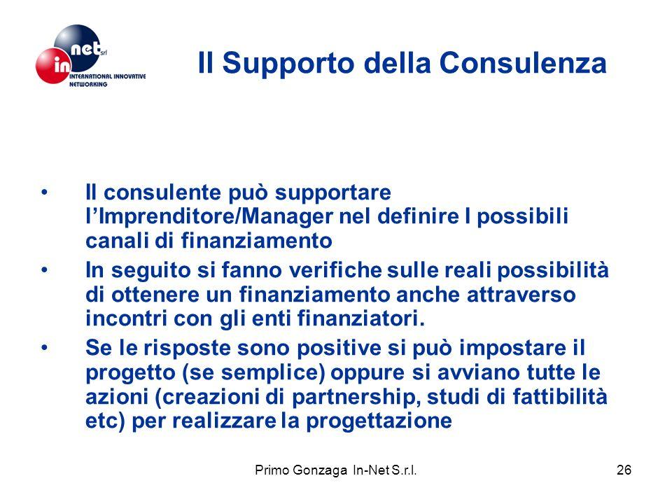 Il Supporto della Consulenza
