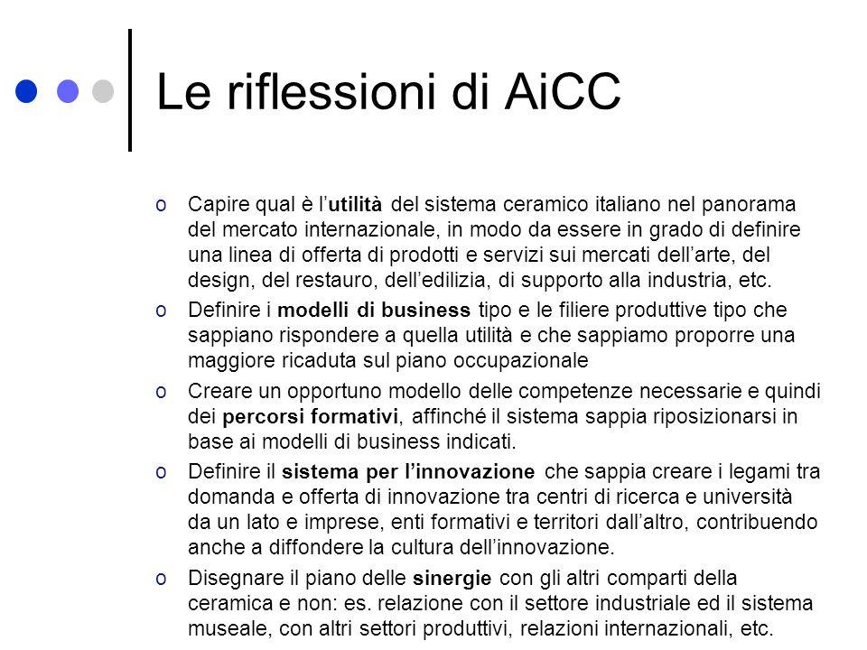 Le riflessioni di AiCC