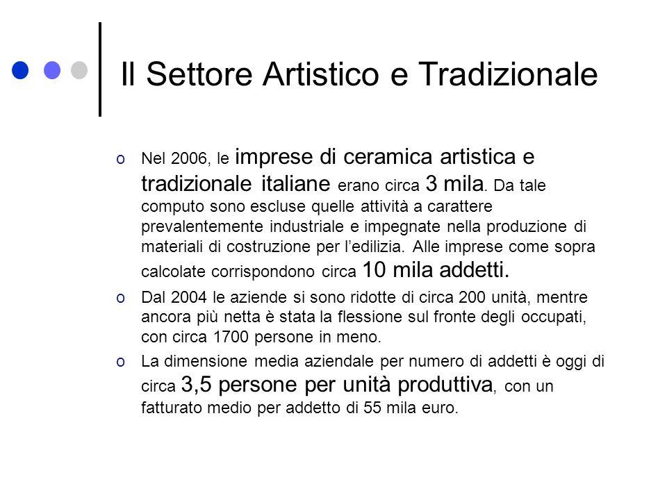 Il Settore Artistico e Tradizionale