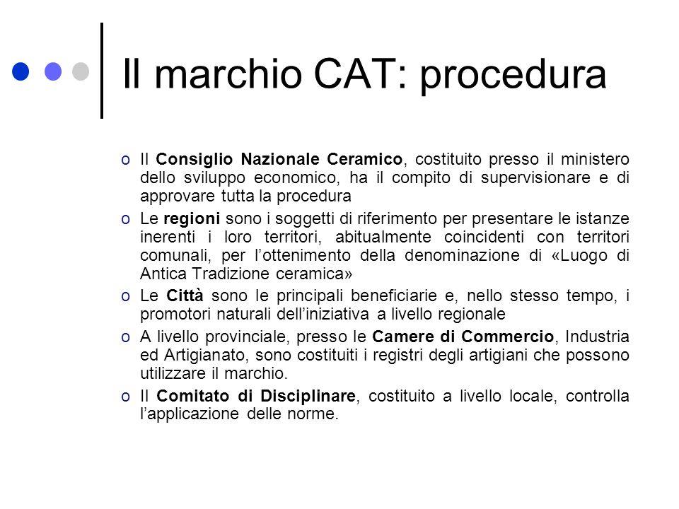 Il marchio CAT: procedura