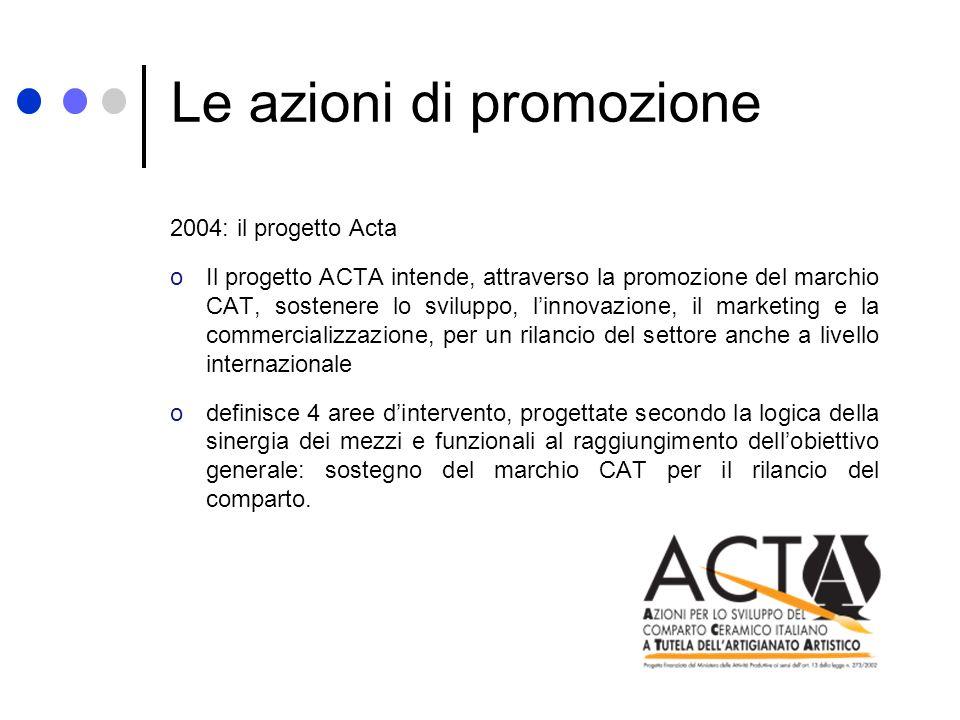 Le azioni di promozione