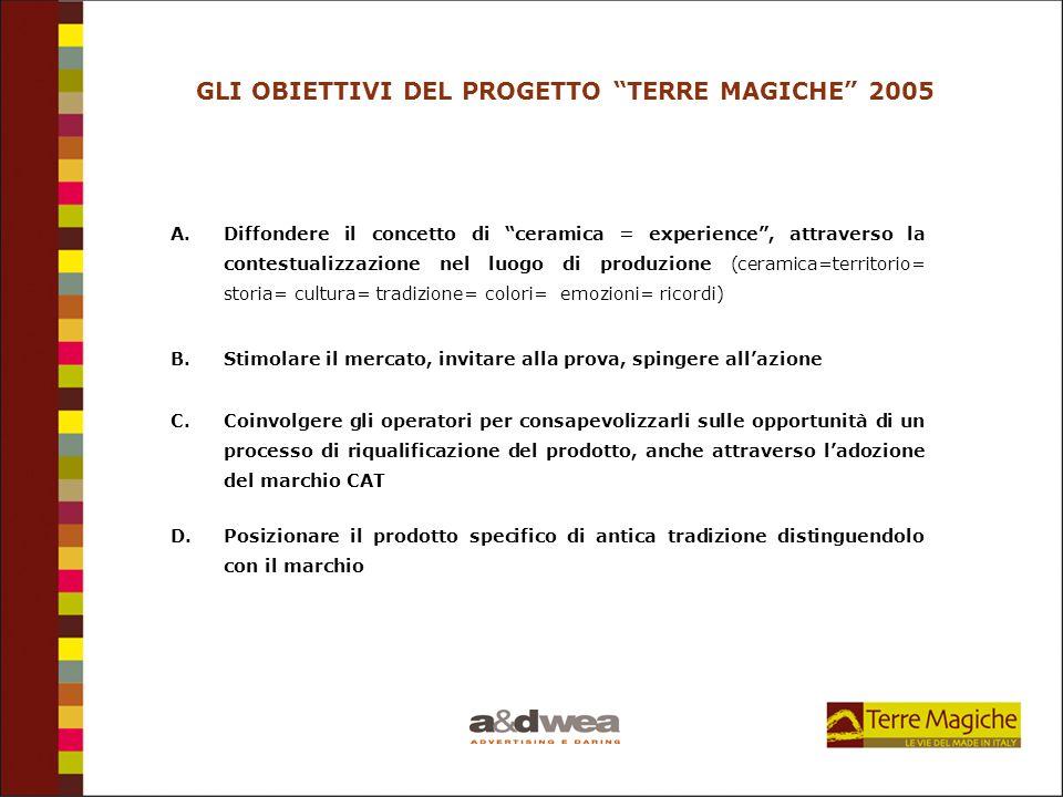 GLI OBIETTIVI DEL PROGETTO TERRE MAGICHE 2005