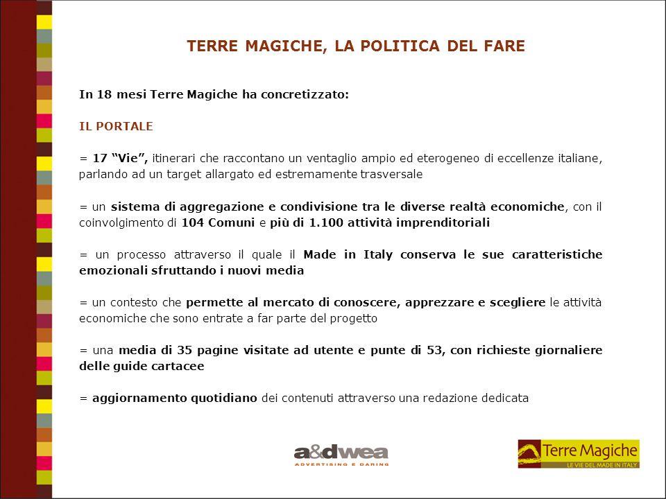 TERRE MAGICHE, LA POLITICA DEL FARE