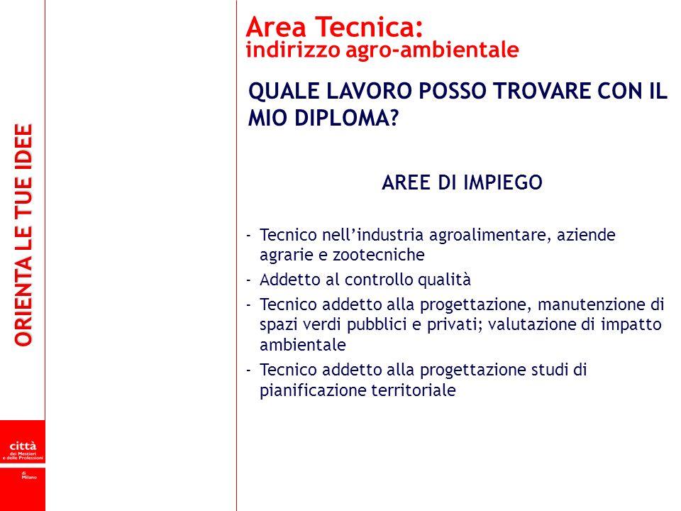 Area Tecnica: indirizzo agro-ambientale