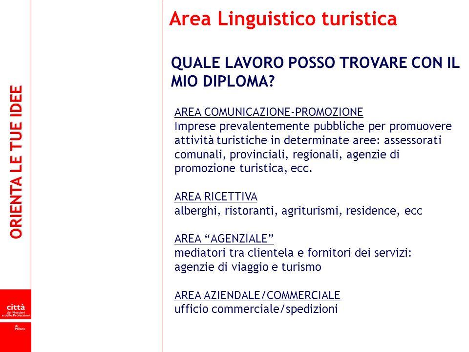 Area Linguistico turistica