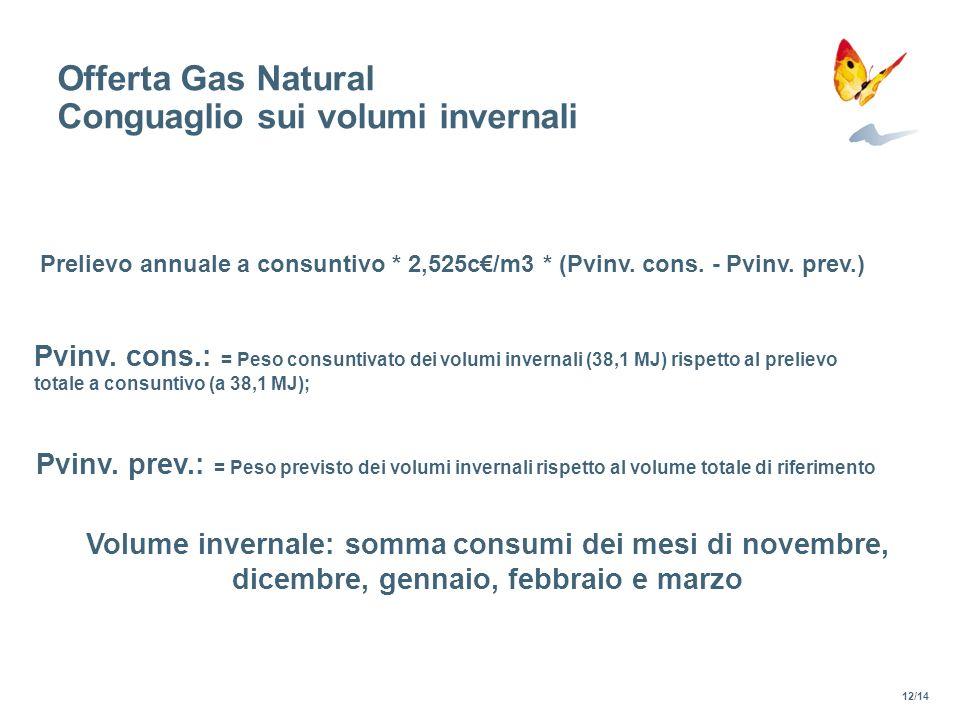 Offerta Gas Natural Conguaglio sui volumi invernali