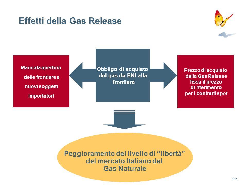 Effetti della Gas Release