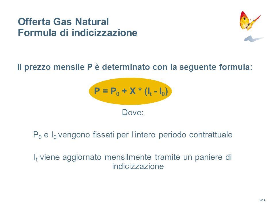 Il prezzo mensile P è determinato con la seguente formula: