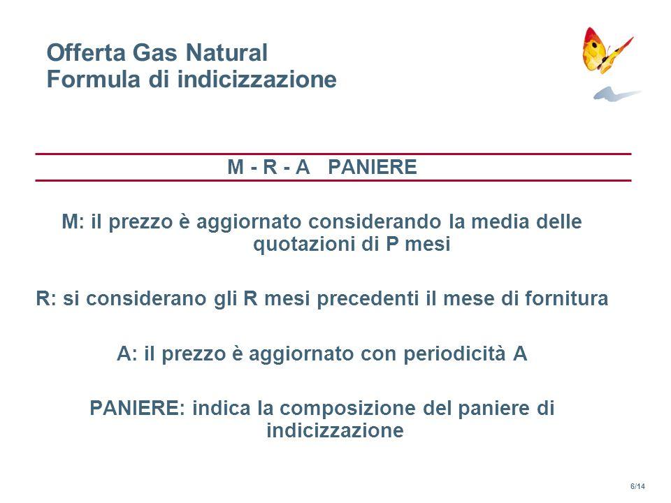 Offerta Gas Natural Formula di indicizzazione