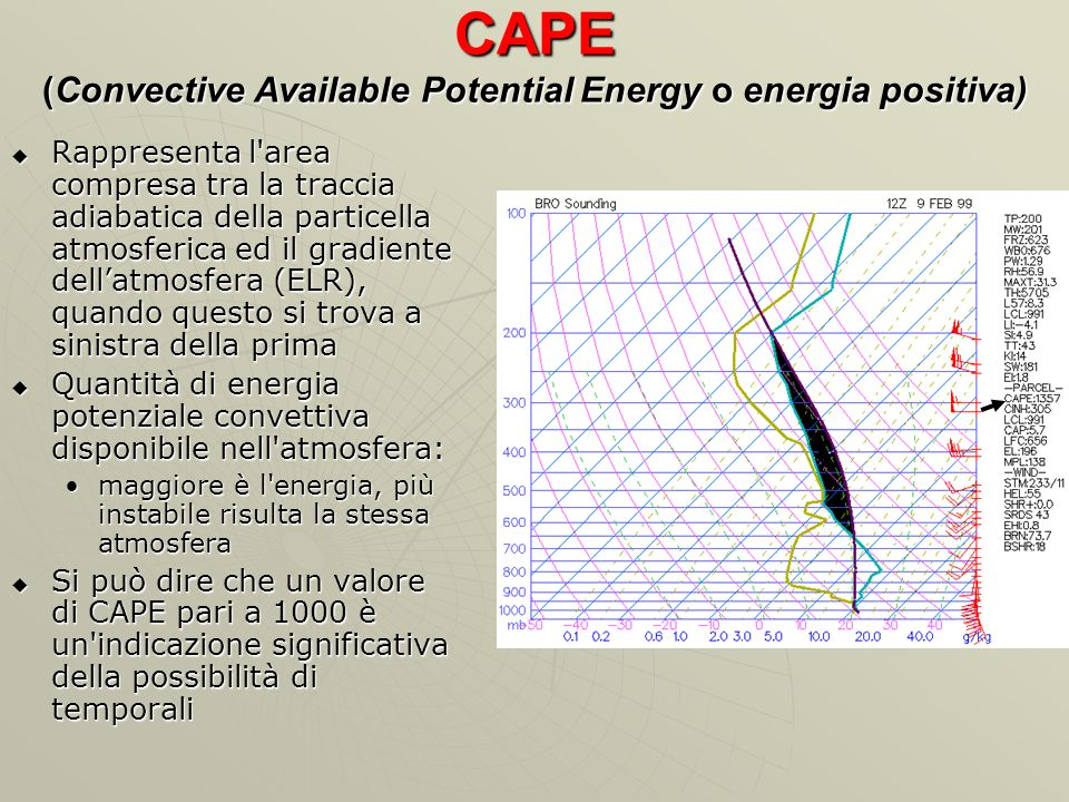 CAPE (Convective Available Potential Energy o energia positiva)