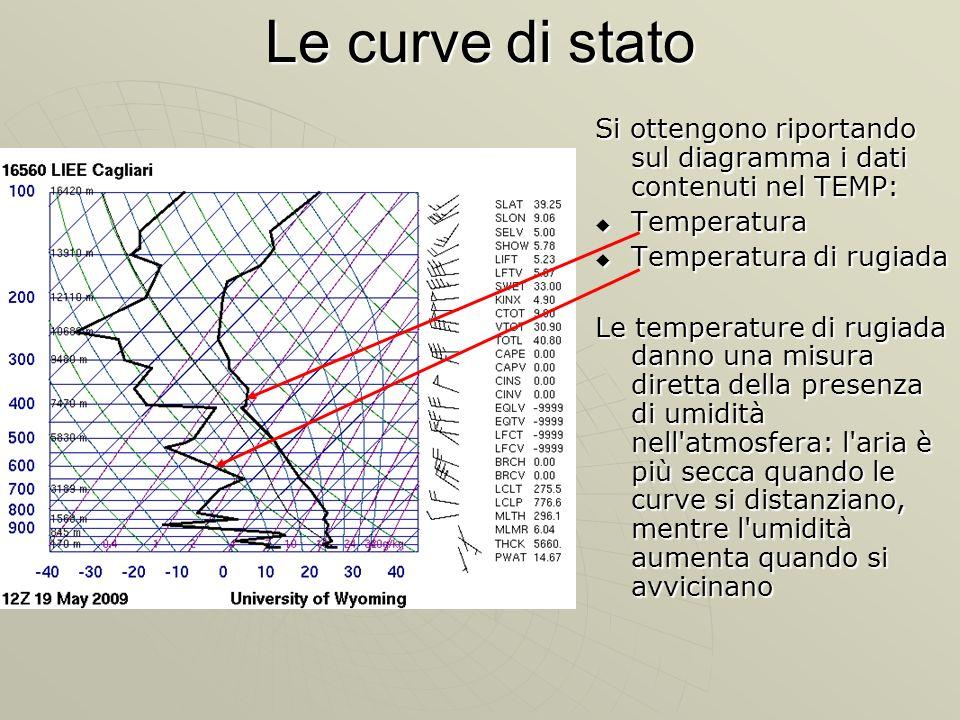 Le curve di stato Si ottengono riportando sul diagramma i dati contenuti nel TEMP: Temperatura. Temperatura di rugiada.