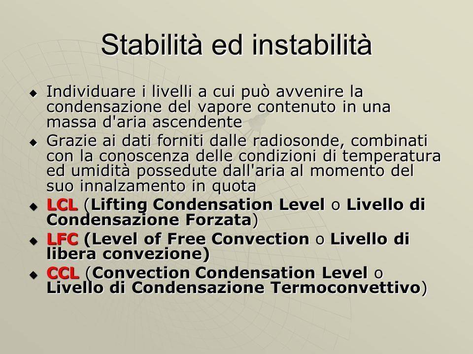 Stabilità ed instabilità