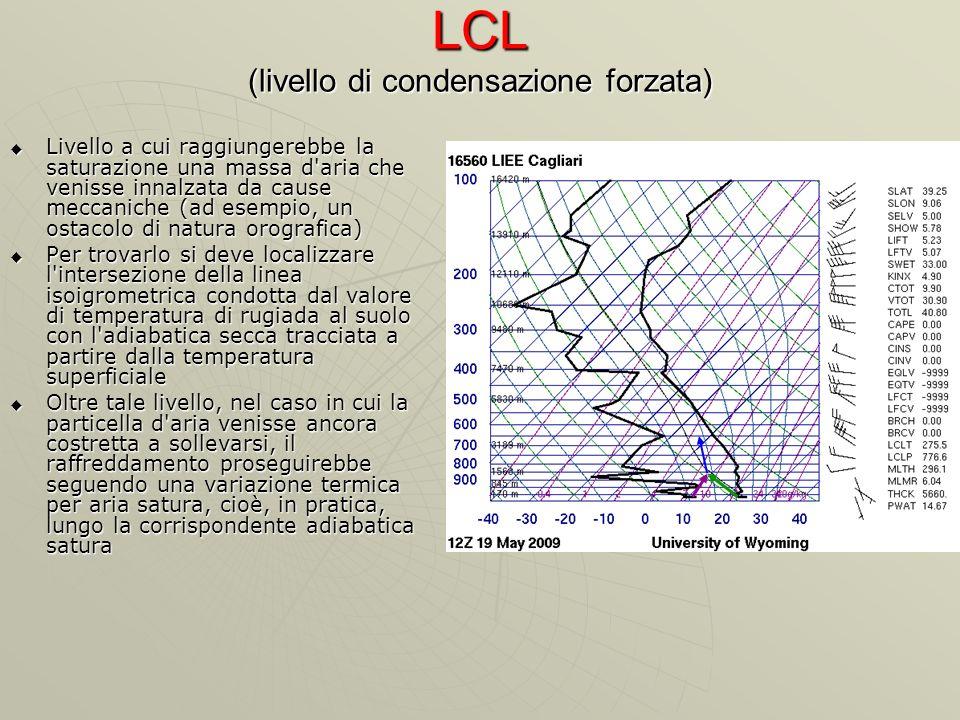 LCL (livello di condensazione forzata)