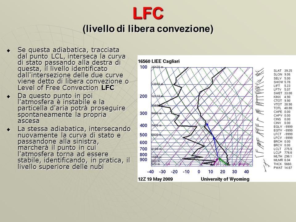 LFC (livello di libera convezione)