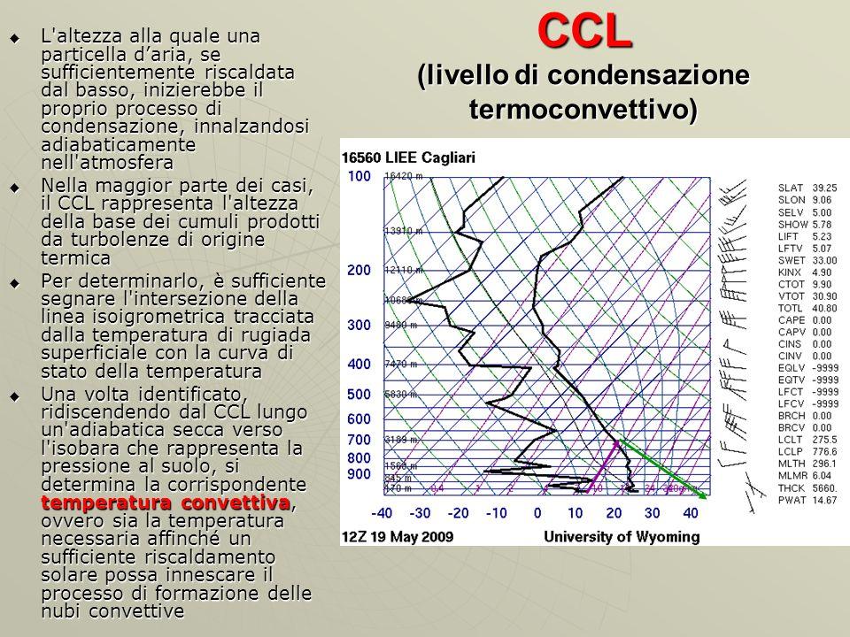 CCL (livello di condensazione termoconvettivo)