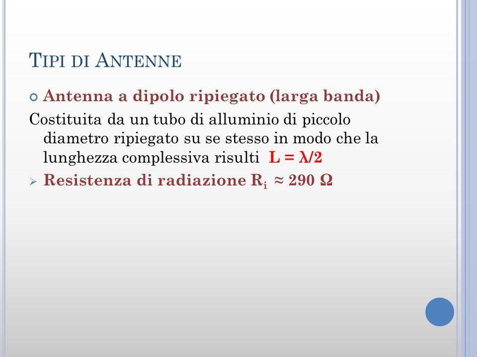 Tipi di Antenne Antenna a dipolo ripiegato (larga banda)
