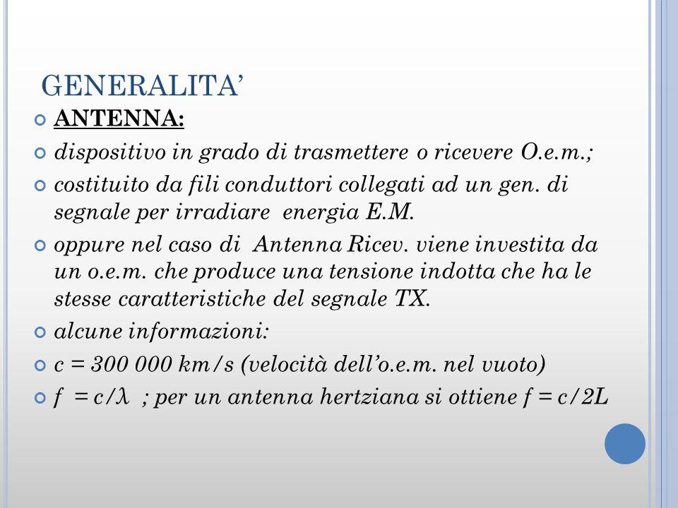 GENERALITA' ANTENNA: dispositivo in grado di trasmettere o ricevere O.e.m.;