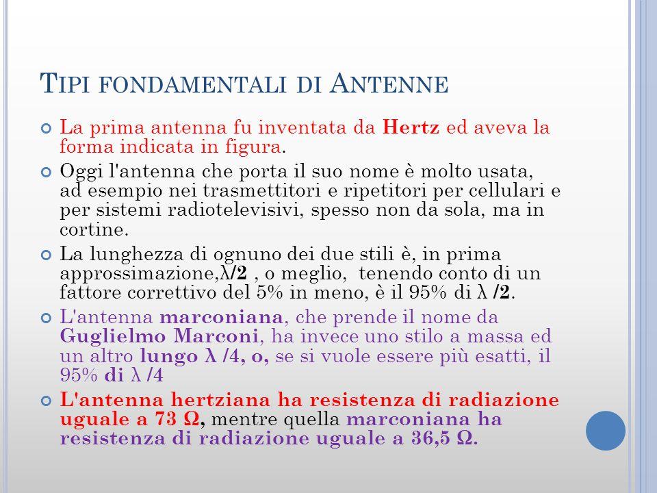 Tipi fondamentali di Antenne