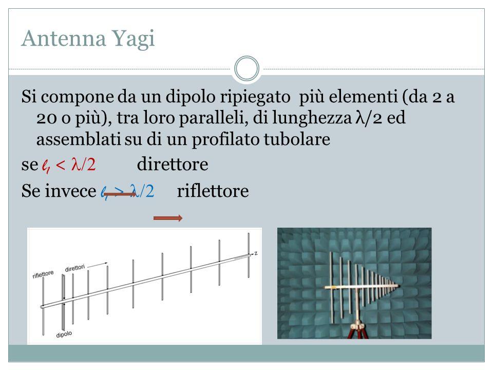 Antenna Yagi se l1 < l/2 direttore Se invece l1 > l/2 riflettore
