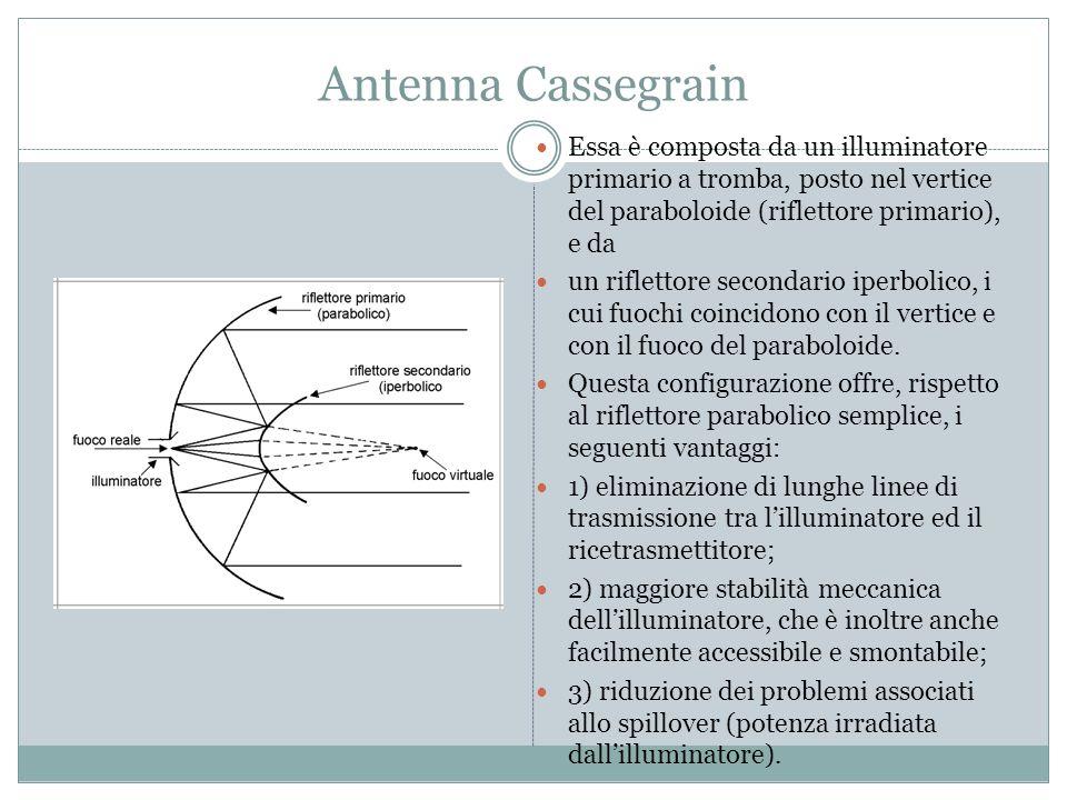 Antenna Cassegrain Essa è composta da un illuminatore primario a tromba, posto nel vertice del paraboloide (riflettore primario), e da.
