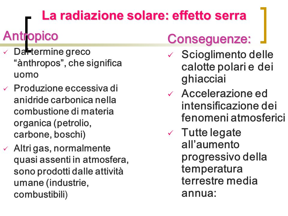 La radiazione solare: effetto serra