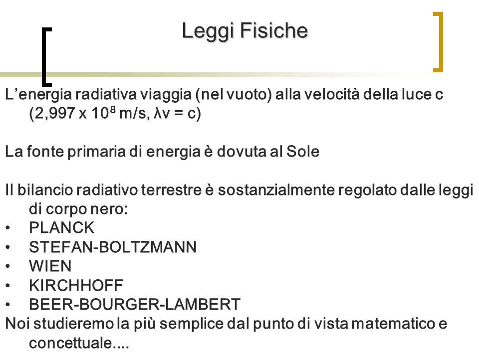 Leggi Fisiche L'energia radiativa viaggia (nel vuoto) alla velocità della luce c (2,997 x 108 m/s, λν = c)