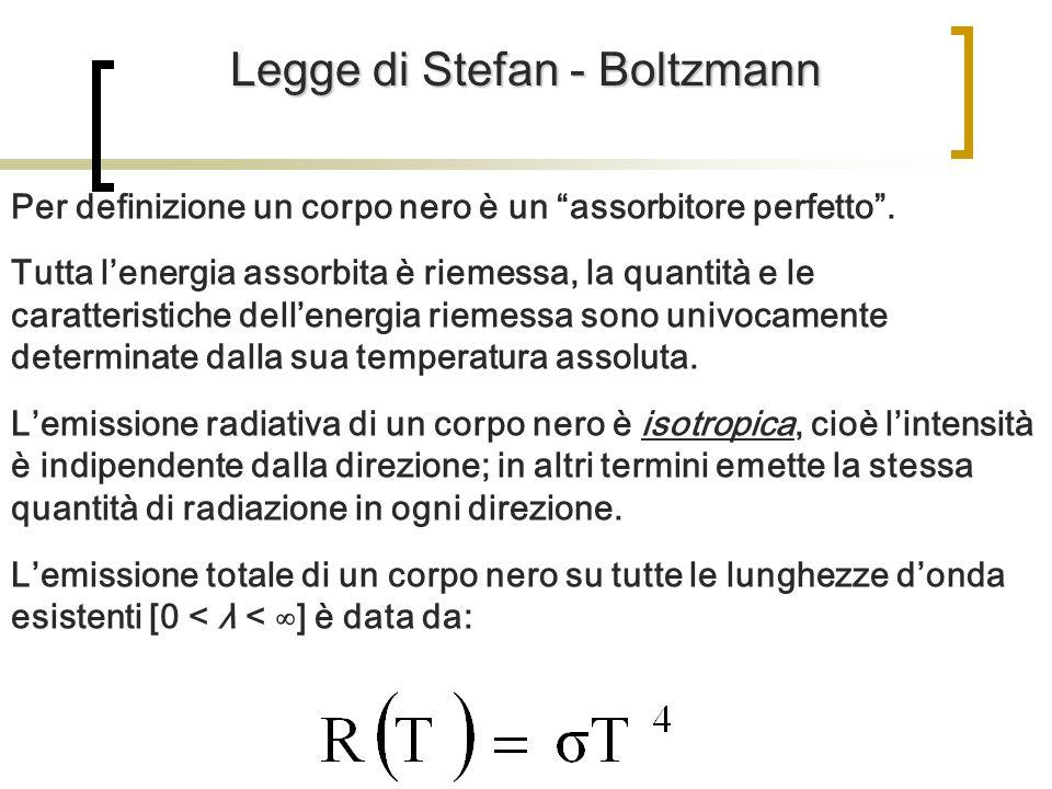 Legge di Stefan - Boltzmann