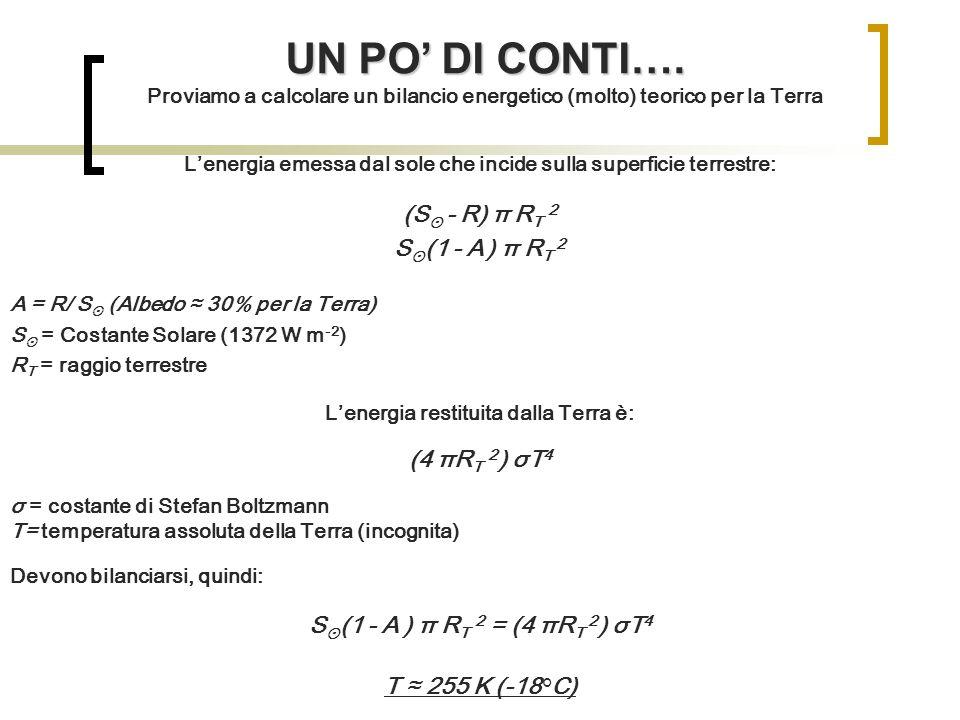 UN PO' DI CONTI…. (S⊙ - R) π RT 2 S⊙(1 - A ) π RT 2 (4 πRT 2) σT4
