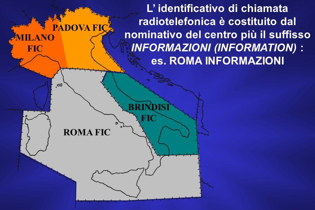 L' identificativo di chiamata radiotelefonica è costituito dal nominativo del centro più il suffisso INFORMAZIONI (INFORMATION) :