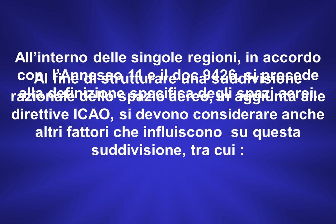 All'interno delle singole regioni, in accordo con l'Annesso 11 e il doc 9426, si procede alla definizione specifica degli spazi aerei.
