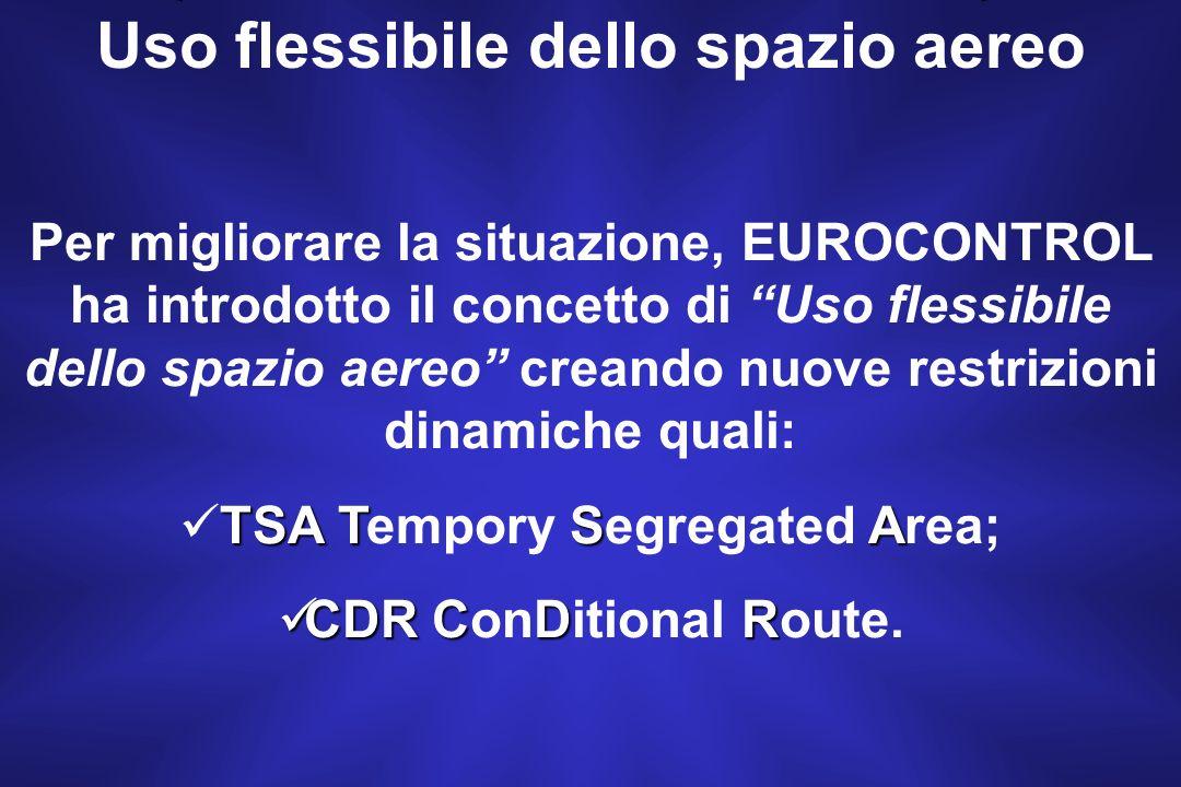 Uso flessibile dello spazio aereo TSA Tempory Segregated Area;