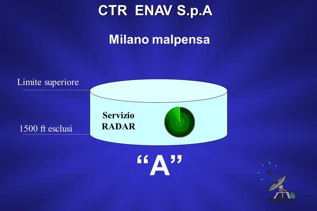 A CTR ENAV S.p.A Milano malpensa Limite superiore Servizio RADAR