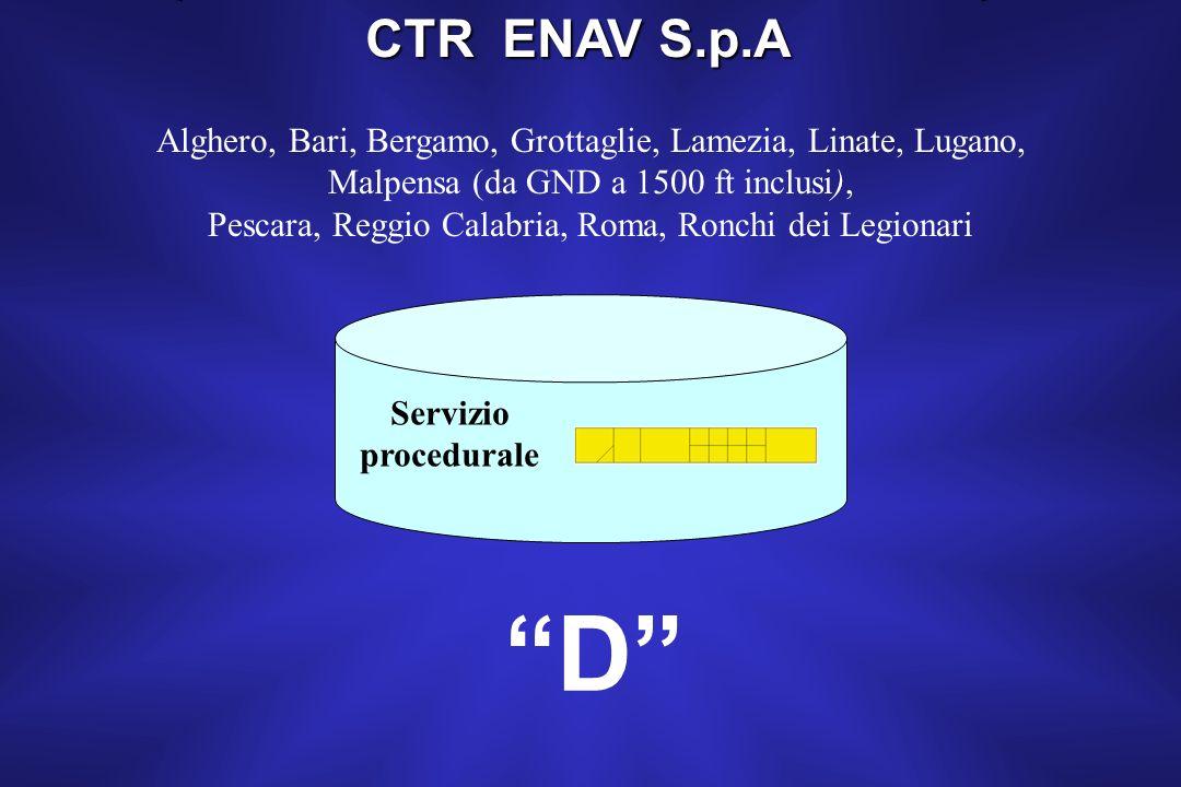 CTR ENAV S.p.A