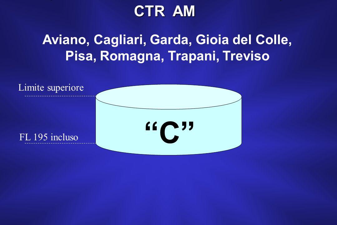 CTR AM Aviano, Cagliari, Garda, Gioia del Colle, Pisa, Romagna, Trapani, Treviso. Limite superiore.