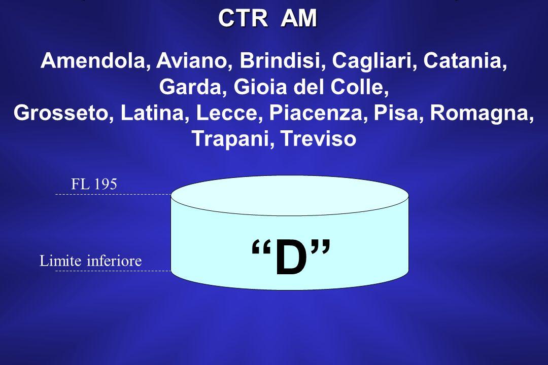 CTR AM Amendola, Aviano, Brindisi, Cagliari, Catania, Garda, Gioia del Colle, Grosseto, Latina, Lecce, Piacenza, Pisa, Romagna, Trapani, Treviso.