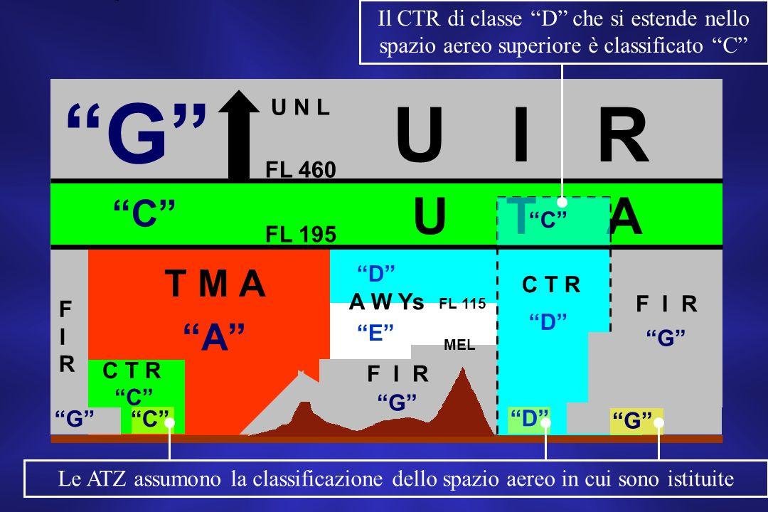 Il CTR di classe D che si estende nello spazio aereo superiore è classificato C