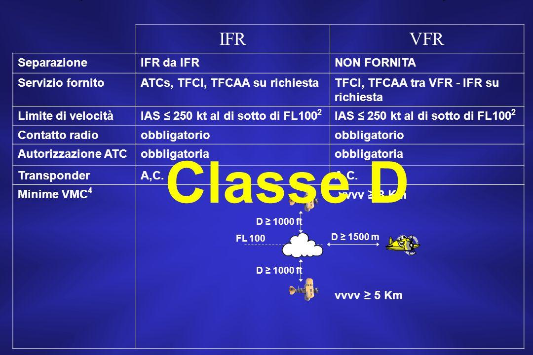 Classe D IFR VFR Separazione IFR da IFR NON FORNITA Servizio fornito