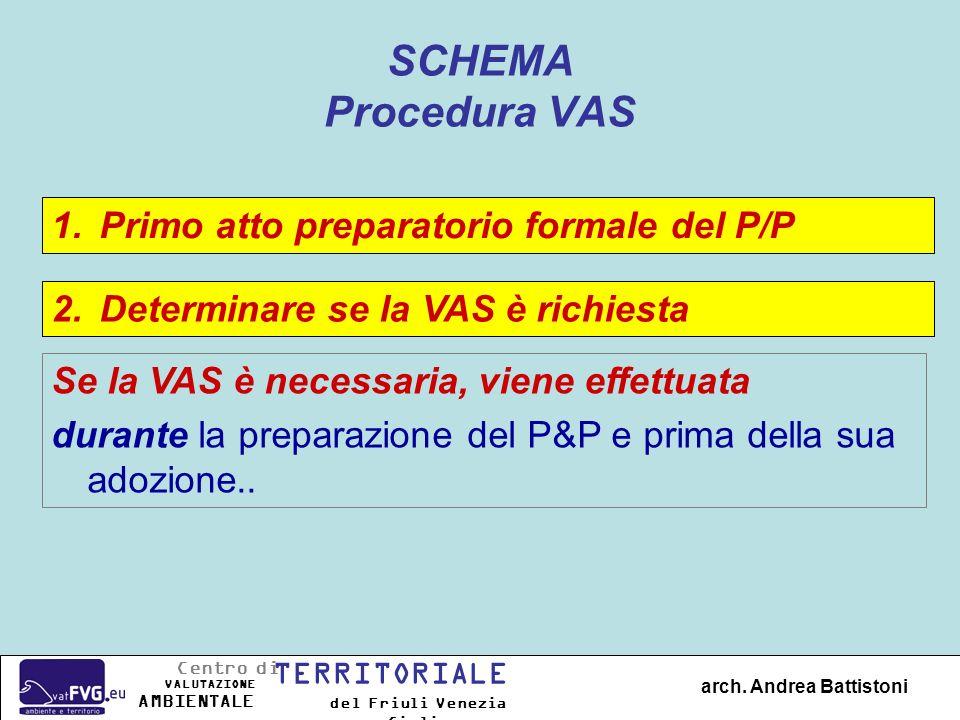 SCHEMA Procedura VAS Primo atto preparatorio formale del P/P