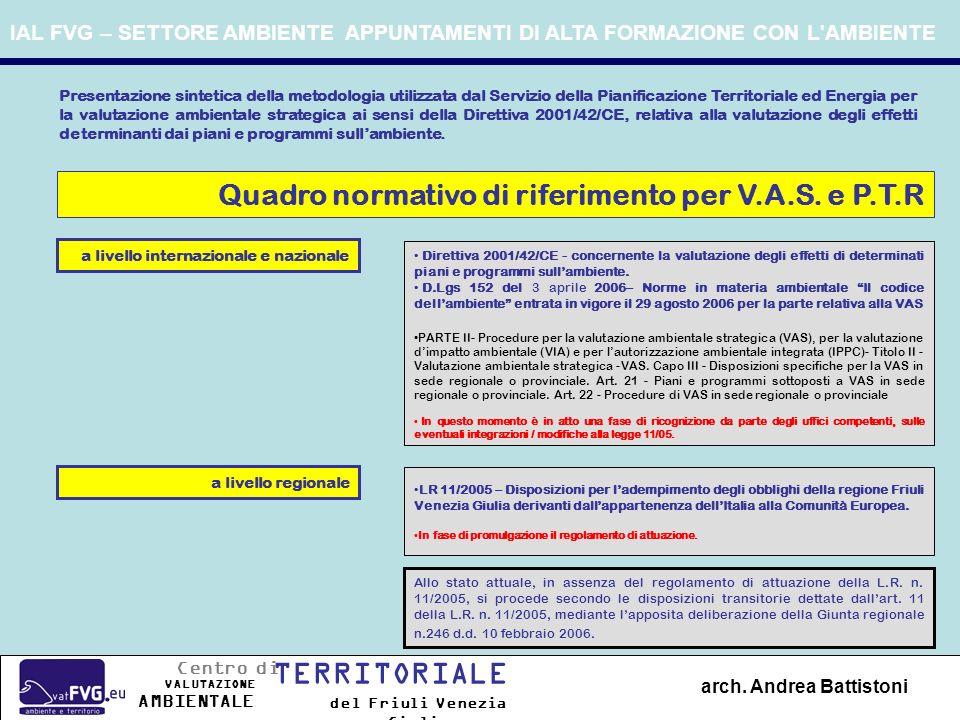 TERRITORIALE Quadro normativo di riferimento per V.A.S. e P.T.R